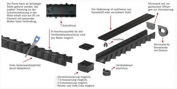 trobak aco hexaline 2 0 rinne schwarz 1meter stegrost stahl verzinkt. Black Bedroom Furniture Sets. Home Design Ideas